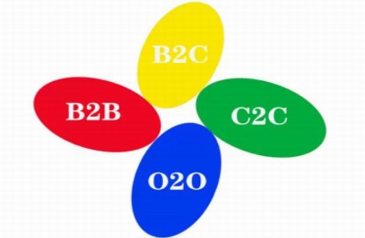 b2b b2c c2c configurations What is the meaning of the c2c business model the company operates as both a b2c and a c2c what are the advantages of b2b & b2c to conduct business using.