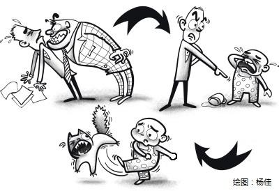 怎样控制坏情绪,你是管理中的踢猫人吗? - MBA智库资讯