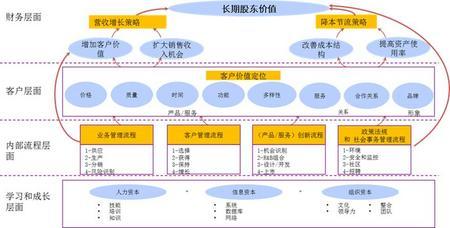 bsc5331电路图