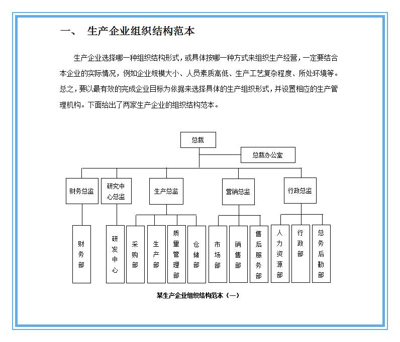 《【摩登2娱乐代理注册】搭建组织架构5步骤指南(策略+框架+流程+方法+范例)》