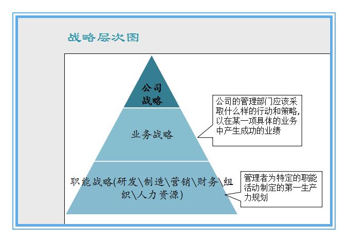 《【摩登2娱乐代理奖金】盘点常用的企业战略分析工具(实例解析)》
