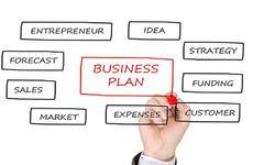 这六大商业管理趋势,你不得不把握!